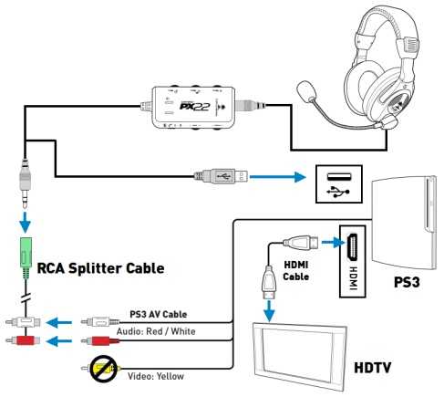 PX22 PS3 xbox 360 headset wiring diagram the wiring diagram readingrat net Ear Force PX21 at crackthecode.co